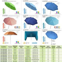 Hoja Cutter Maurer Plus 25 mm. (Estuche 10 Piezas)